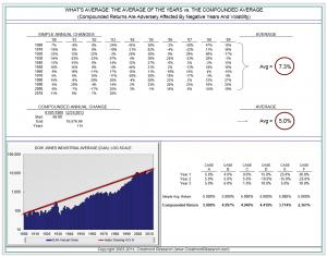 Stock Average